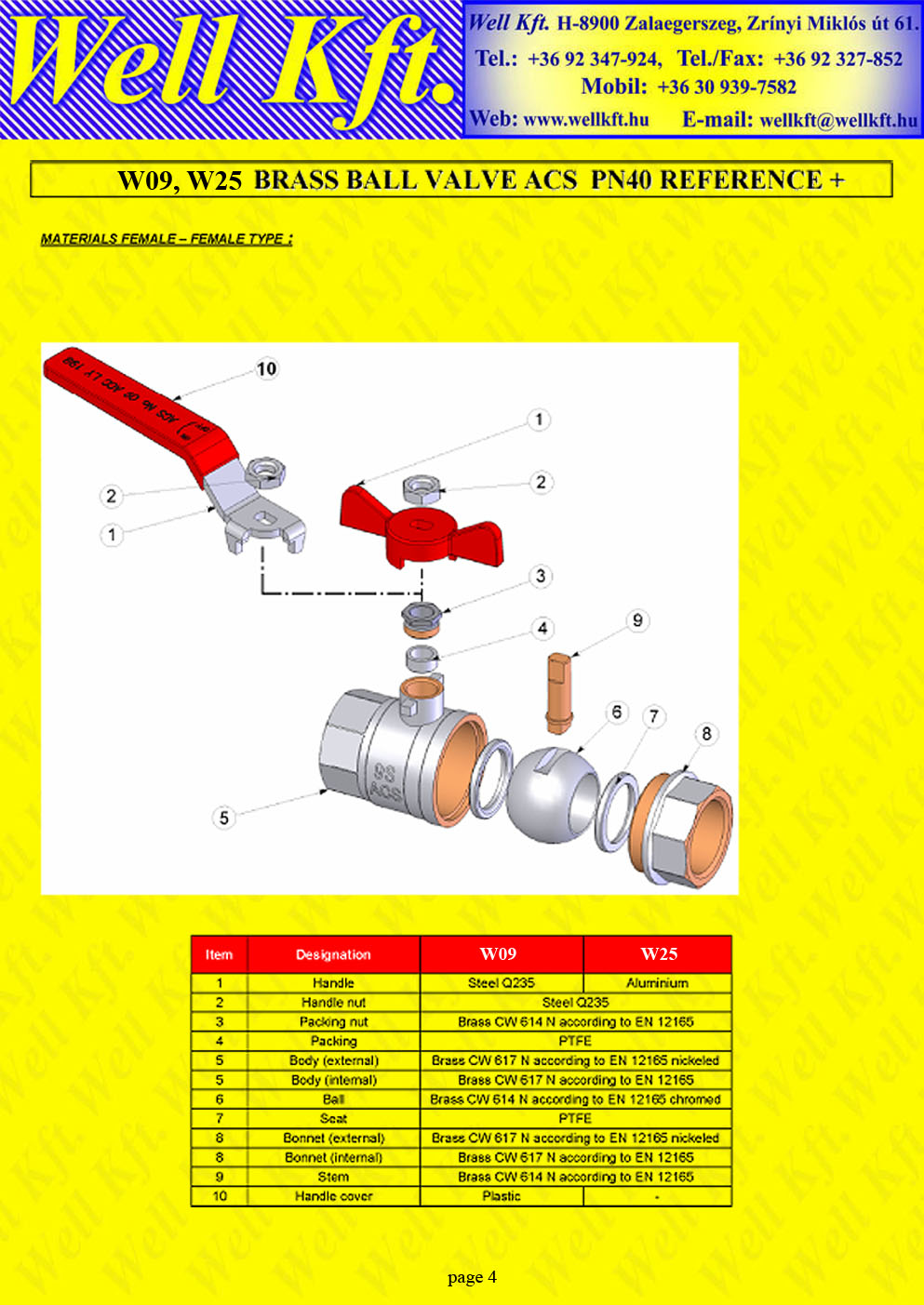 Brass ball valve female female PN 10-40 (4.)