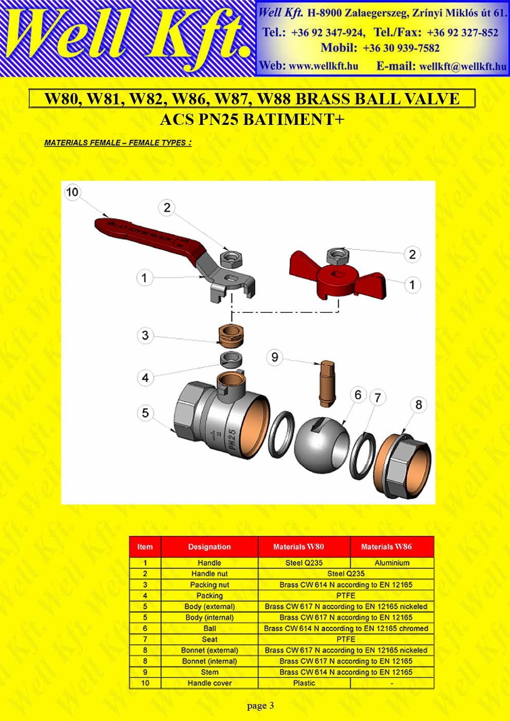 Brass ball valve threaded PN 20-25 (3.)