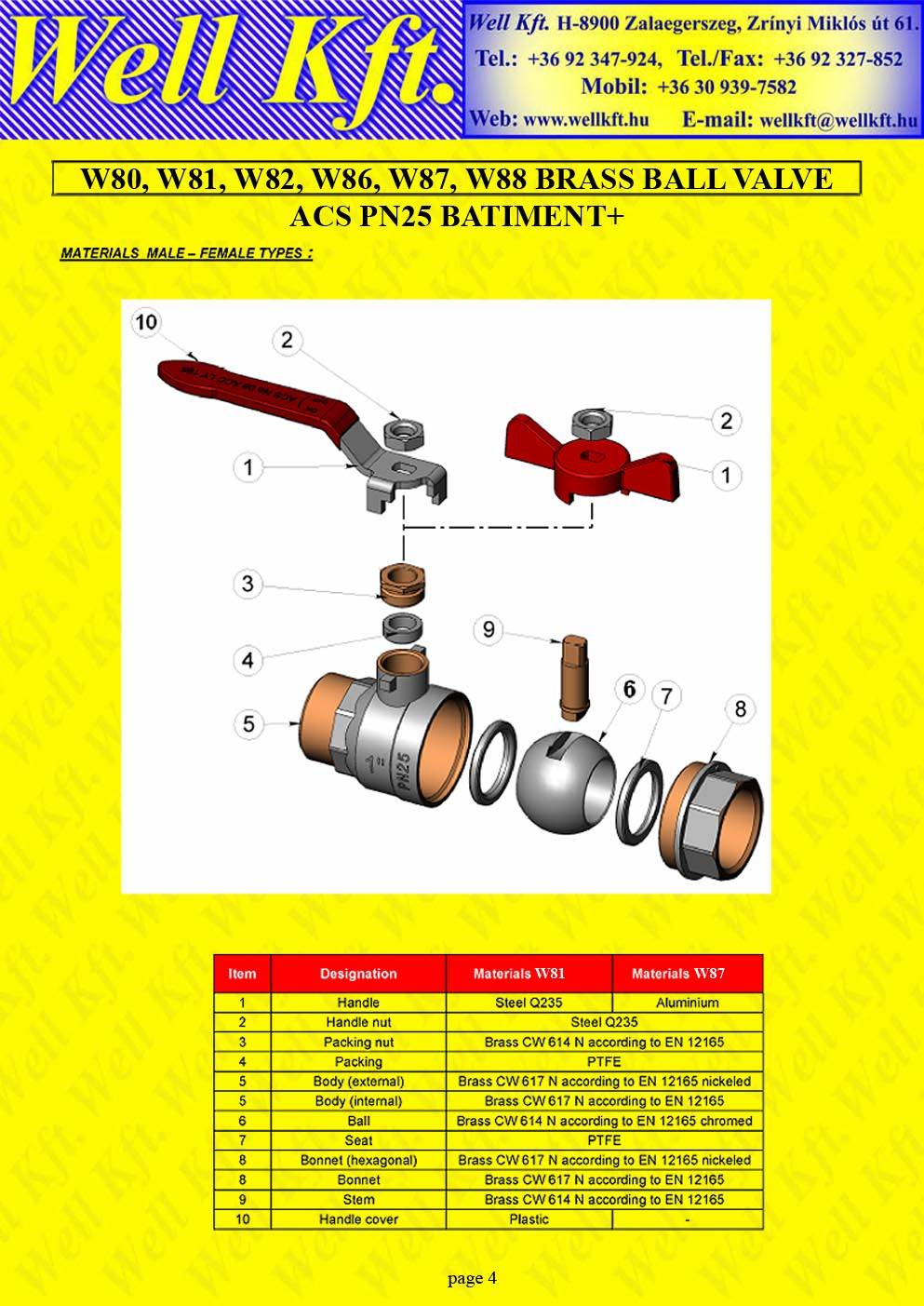 Brass ball valve threaded PN 20-25 (4.)