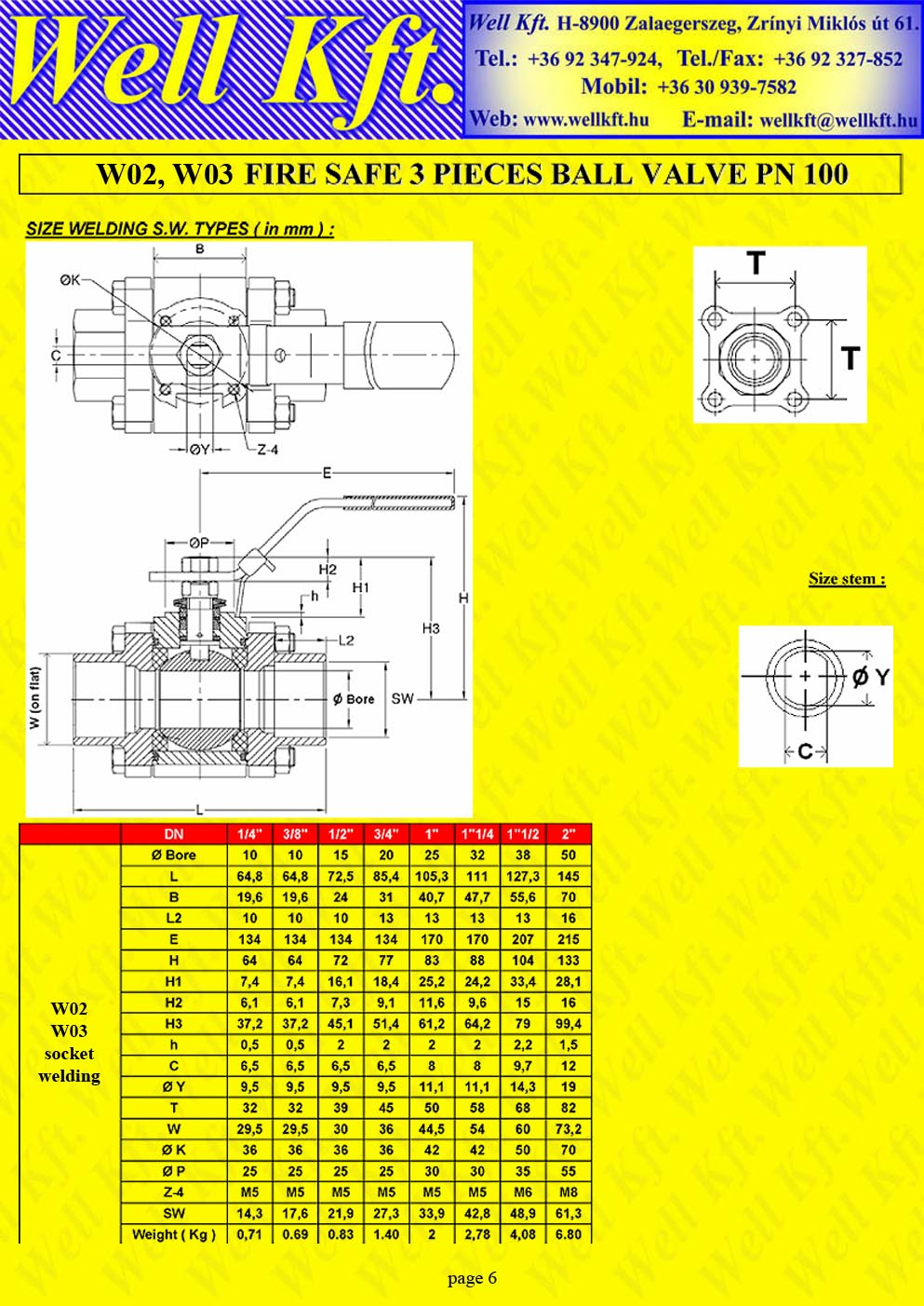 Fire safe 3 pieces ball valve ss., carbon steel, ISO pad PN 100-140 (6.)