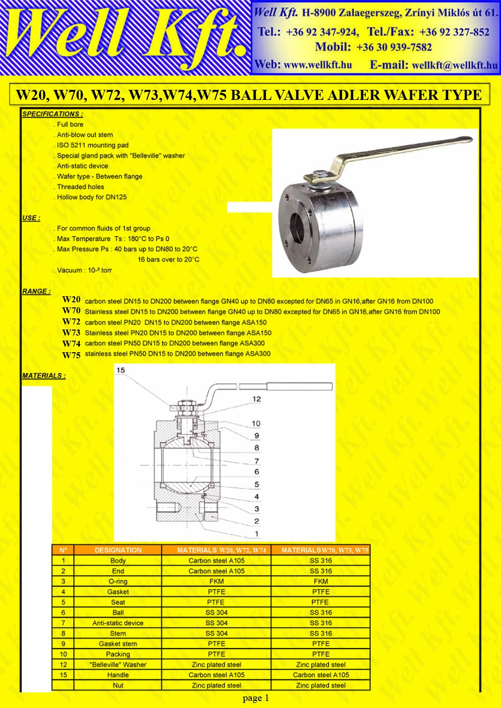 Wafer ball valve stainless steel, carbon steel, ISO pad (1.)